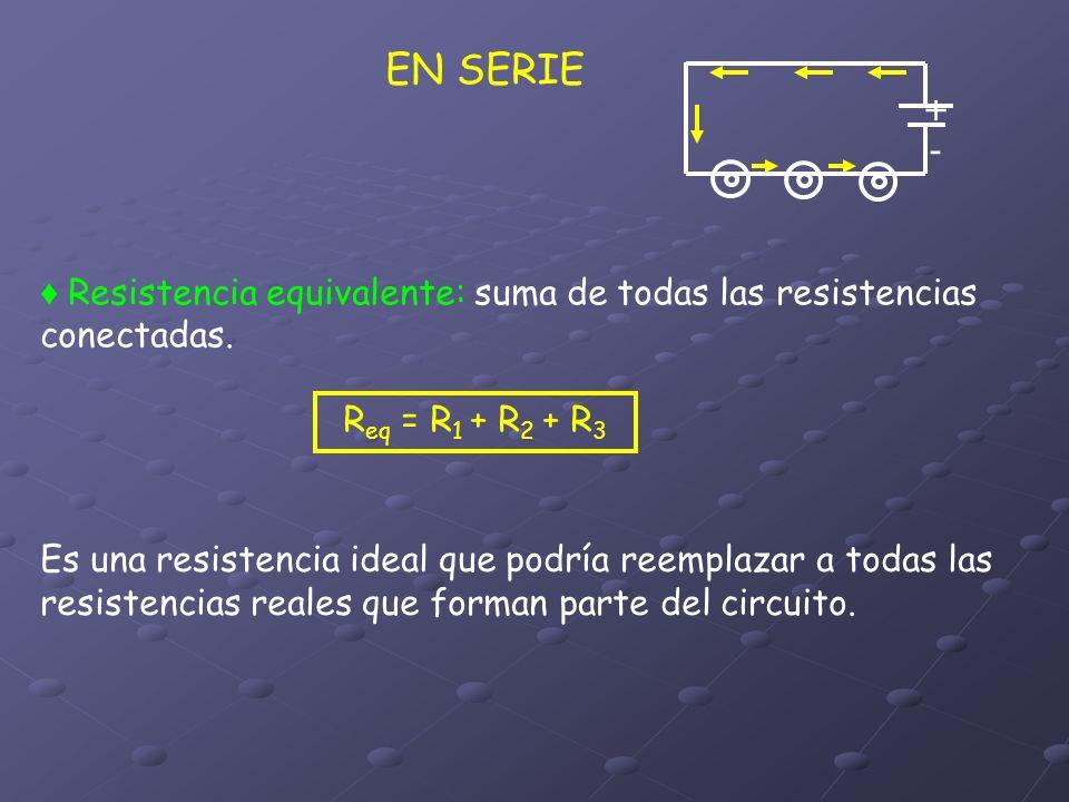 EN SERIE Resistencia equivalente: suma de todas las resistencias conectadas. R eq = R 1 + R 2 + R 3 + - Es una resistencia ideal que podría reemplazar