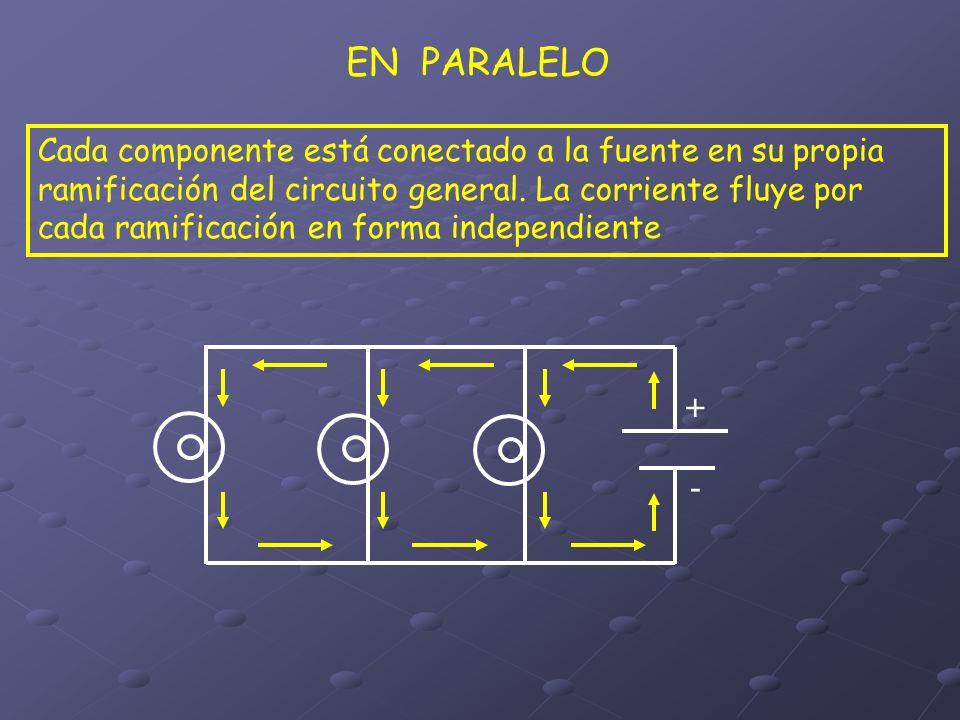 EN PARALELO Cada componente está conectado a la fuente en su propia ramificación del circuito general. La corriente fluye por cada ramificación en for