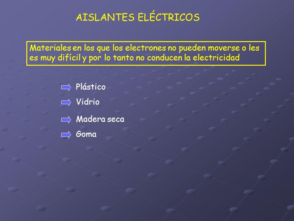 AISLANTES ELÉCTRICOS Materiales en los que los electrones no pueden moverse o les es muy difícil y por lo tanto no conducen la electricidad Plástico V