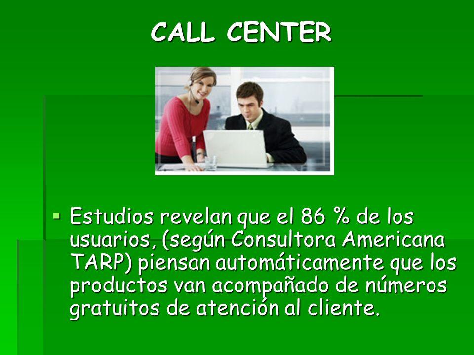 CALL CENTER Estudios revelan que el 86 % de los usuarios, (según Consultora Americana TARP) piensan automáticamente que los productos van acompañado d
