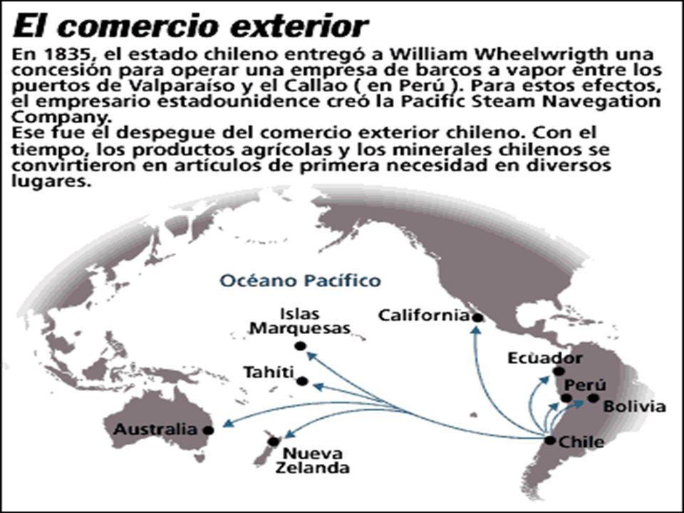 La Guerra Contra la Confederación Perú Boliviana Nuestro país se vio amenazado por la Confederación Perú-Boliviana.