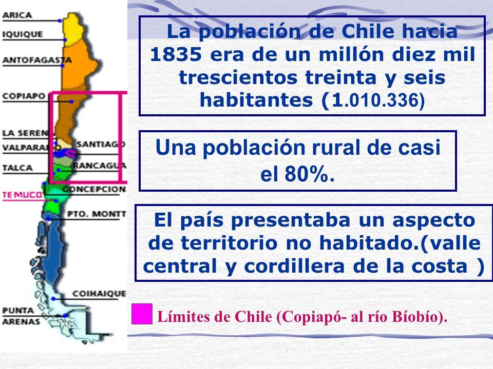 La población de Chile hacia 1835 era de un millón diez mil trescientos treinta y seis habitantes (1.010.336) Límites de Chile (Copiapó- al río Bíobío)