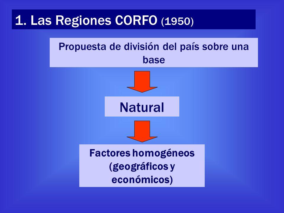 1. Las Regiones CORFO (1950) Propuesta de división del país sobre una base Natural Factores homogéneos (geográficos y económicos)