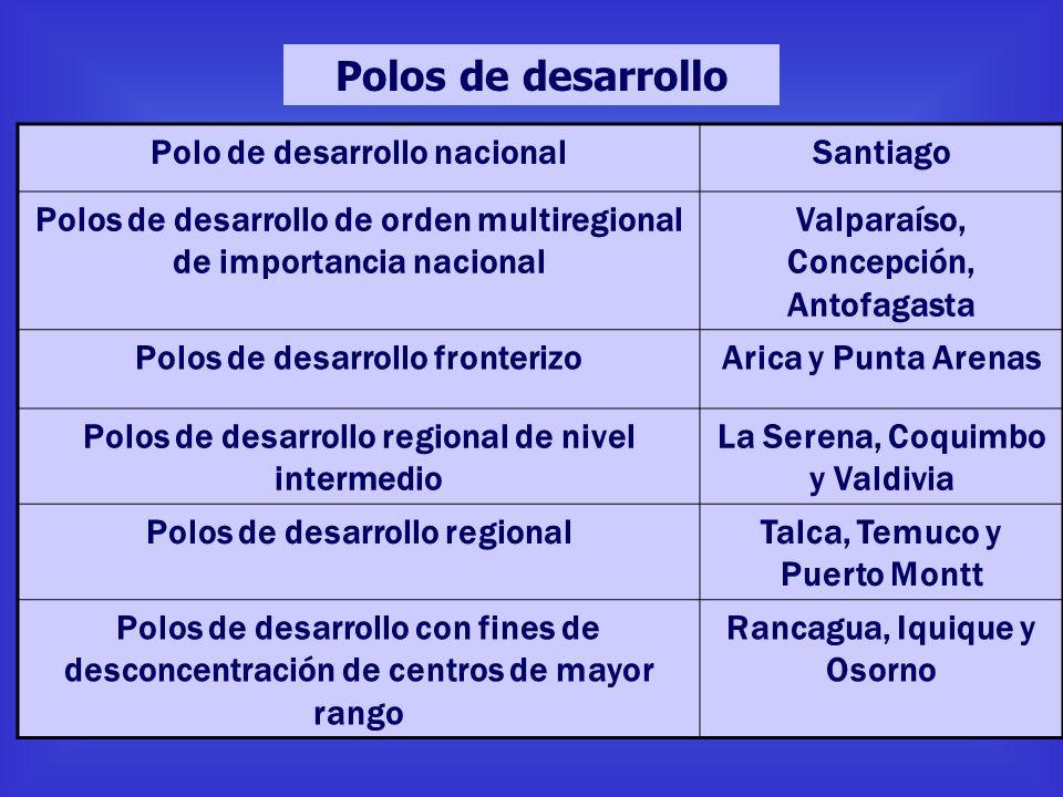 Polo de desarrollo nacionalSantiago Polos de desarrollo de orden multiregional de importancia nacional Valparaíso, Concepción, Antofagasta Polos de de