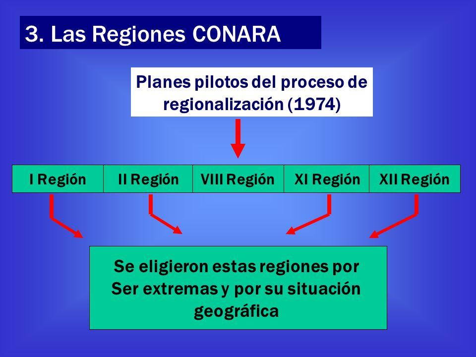 3. Las Regiones CONARA Planes pilotos del proceso de regionalización (1974) I RegiónII RegiónXI RegiónXII RegiónVIII Región Se eligieron estas regione
