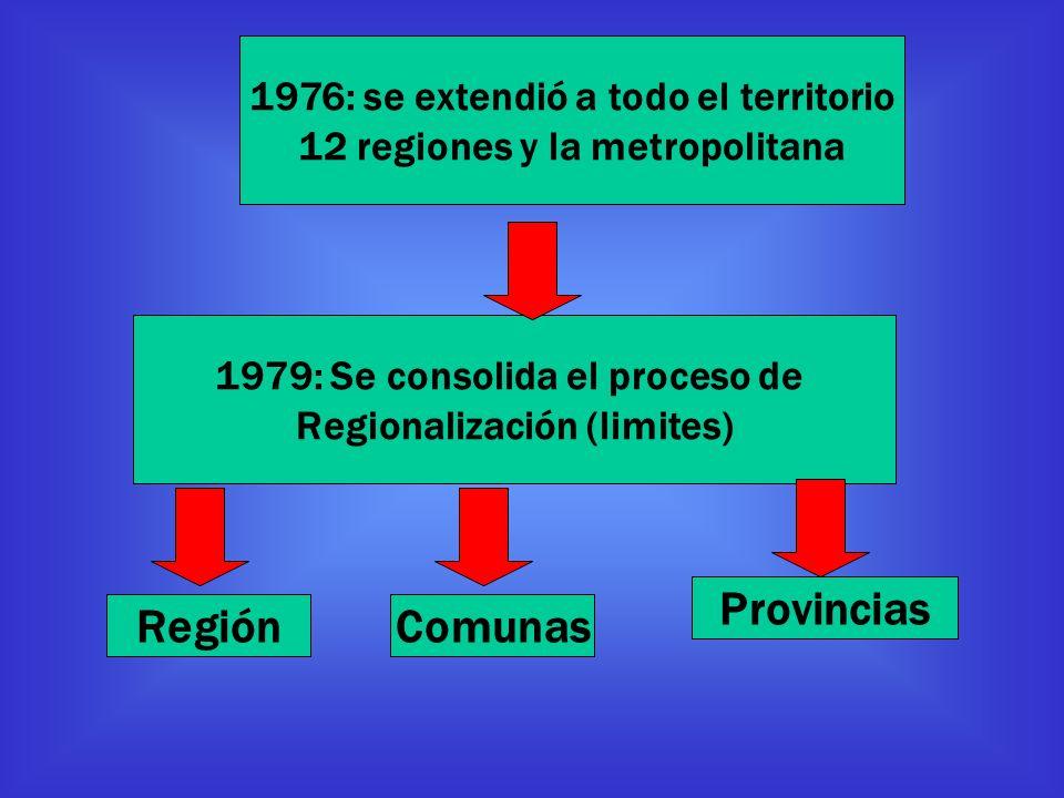 1976: se extendió a todo el territorio 12 regiones y la metropolitana 1979: Se consolida el proceso de Regionalización (limites) RegiónComunas Provinc
