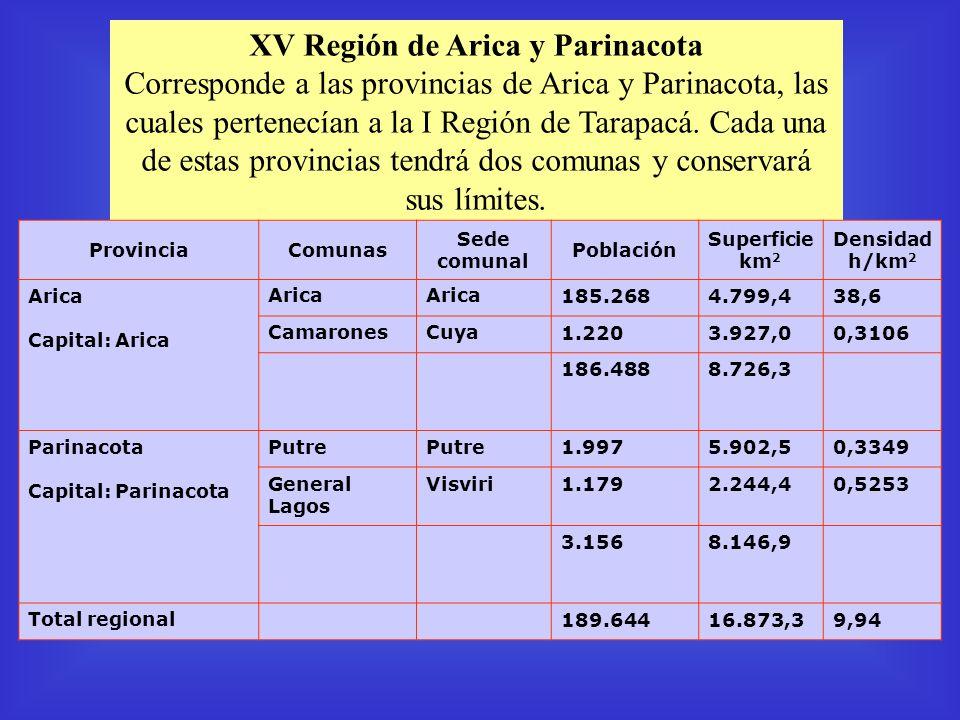 XV Región de Arica y Parinacota Corresponde a las provincias de Arica y Parinacota, las cuales pertenecían a la I Región de Tarapacá. Cada una de esta