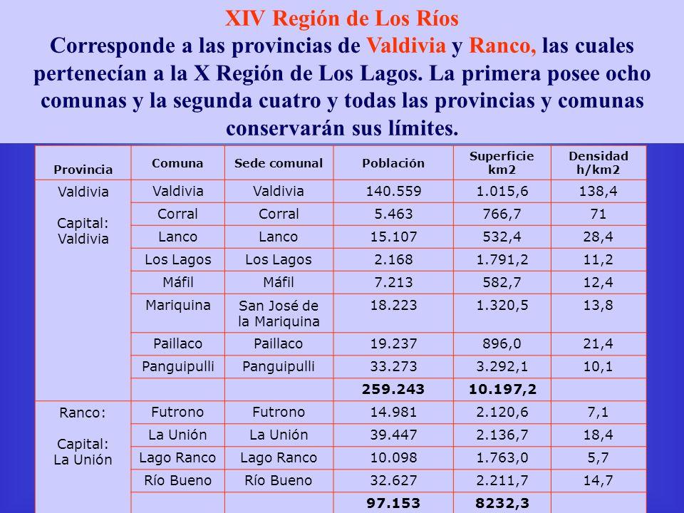 XIV Región de Los Ríos Corresponde a las provincias de Valdivia y Ranco, las cuales pertenecían a la X Región de Los Lagos. La primera posee ocho comu