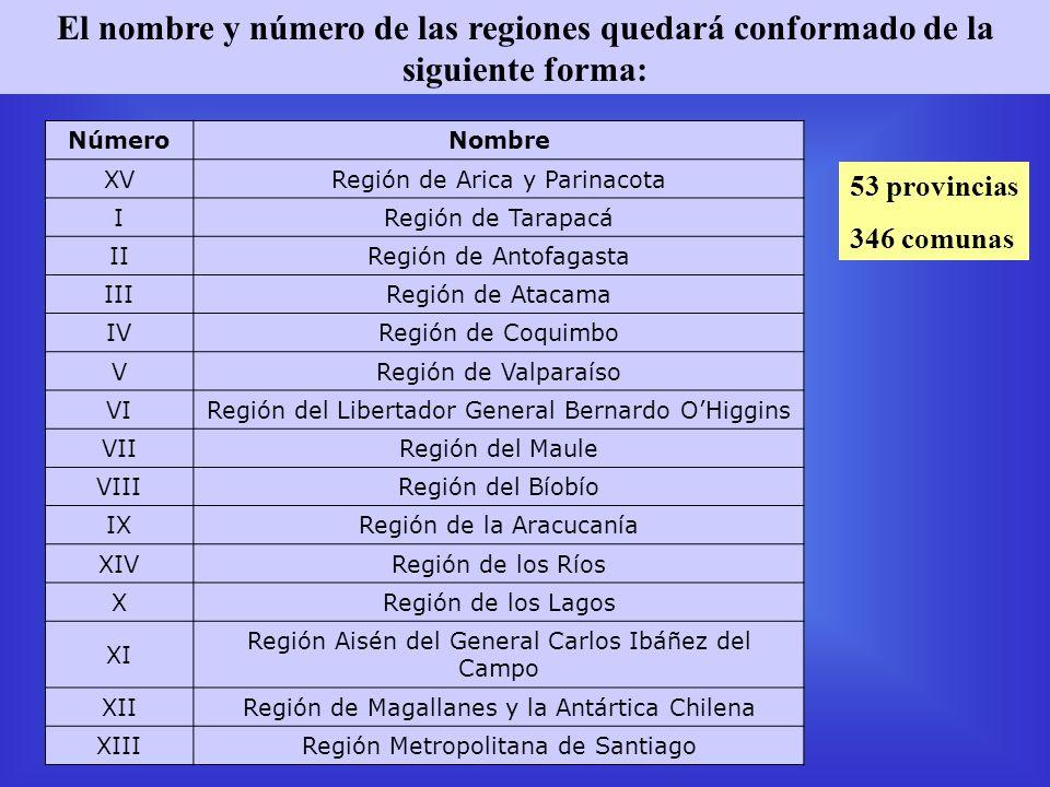 El nombre y número de las regiones quedará conformado de la siguiente forma: NúmeroNombre XVRegión de Arica y Parinacota IRegión de Tarapacá IIRegión