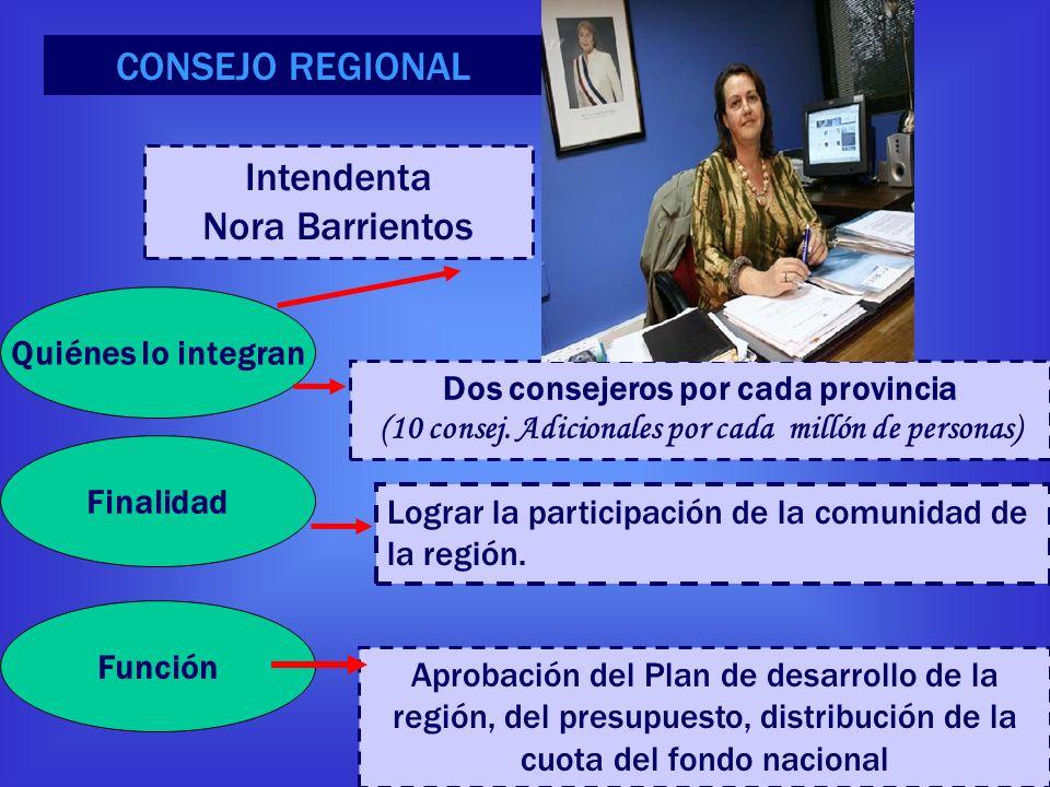 CONSEJO REGIONAL Intendenta Nora Barrientos Dos consejeros por cada provincia (10 consej. Adicionales por cada millón de personas) Quiénes lo integran