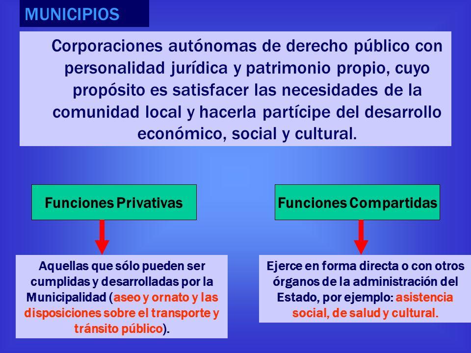 MUNICIPIOS Corporaciones autónomas de derecho público con personalidad jurídica y patrimonio propio, cuyo propósito es satisfacer las necesidades de l