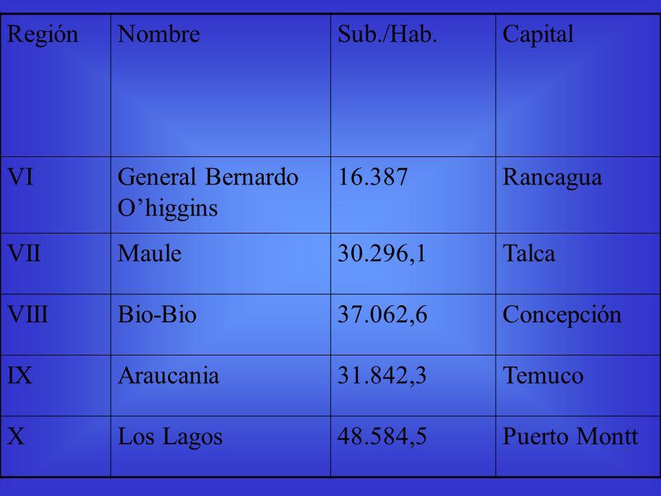RegiónNombreSub./Hab.Capital VIGeneral Bernardo Ohiggins 16.387Rancagua VIIMaule30.296,1Talca VIIIBio-Bio37.062,6Concepción IXAraucania31.842,3Temuco