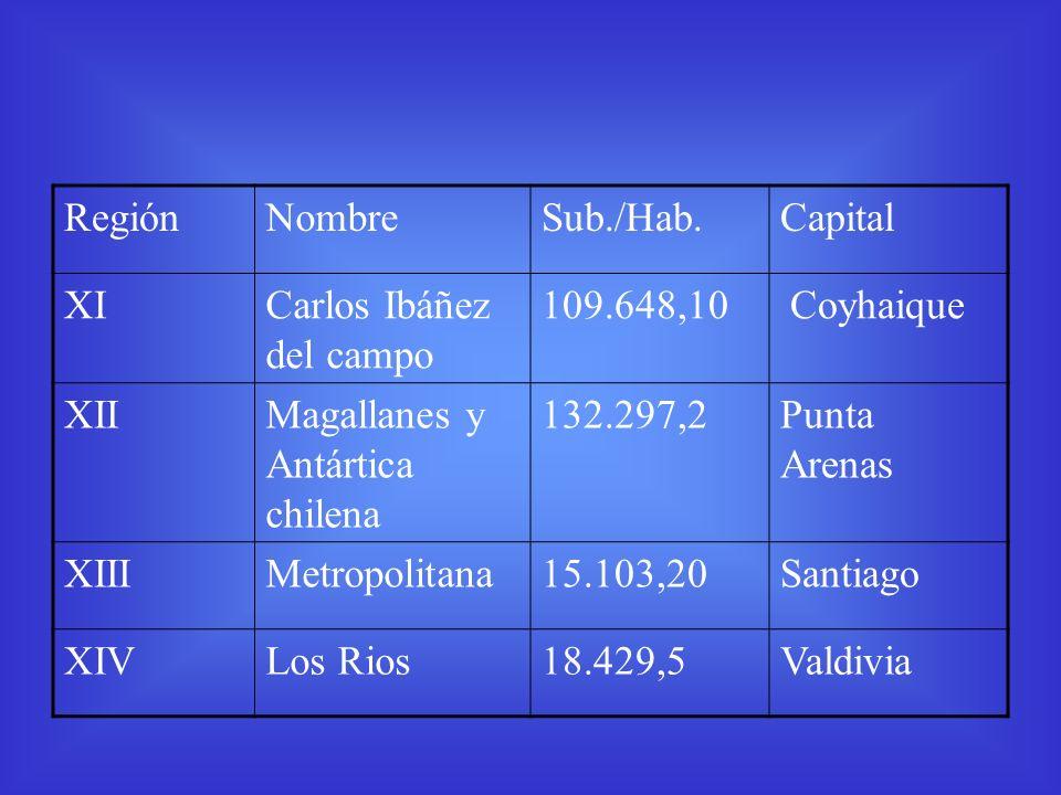 RegiónNombreSub./Hab.Capital XICarlos Ibáñez del campo 109.648,10 Coyhaique XIIMagallanes y Antártica chilena 132.297,2Punta Arenas XIIIMetropolitana1