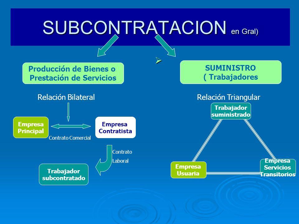 SUBCONTRATACION en Gral) Producción de Bienes o Prestación de Servicios Empresa Principal Trabajador subcontratado Empresa Contratista SUMINISTRO ( Tr