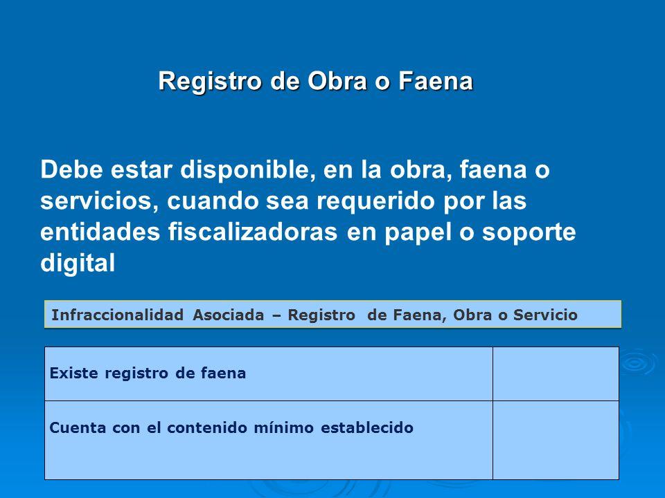 Registro de Obra o Faena Debe estar disponible, en la obra, faena o servicios, cuando sea requerido por las entidades fiscalizadoras en papel o soport