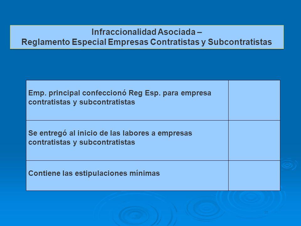 Infraccionalidad Asociada – Reglamento Especial Empresas Contratistas y Subcontratistas Infraccionalidad Asociada – Reglamento Especial Empresas Contr