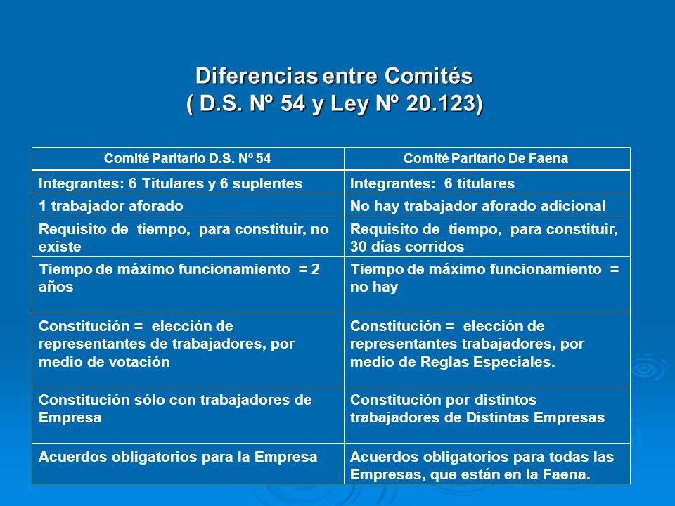 Diferencias entre Comités ( D.S. Nº 54 y Ley Nº 20.123) Comité Paritario D.S. Nº 54Comité Paritario De Faena Integrantes: 6 Titulares y 6 suplentesInt