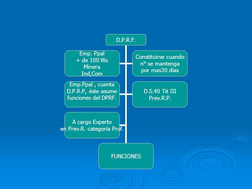 D.P.R.F. FUNCIONES Emp. Ppal + de 100 Ws Minera Ind,Com Constituirse cuando n° se mantenga por mas30 días Emp.Ppal, cuenta D.P.R.P, éste asume funcion