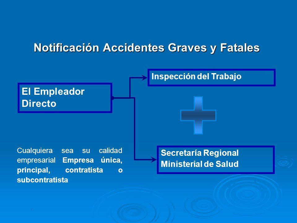 51 Notificación Accidentes Graves y Fatales Inspección del Trabajo El Empleador Directo Secretaría Regional Ministerial de Salud Cualquiera sea su cal