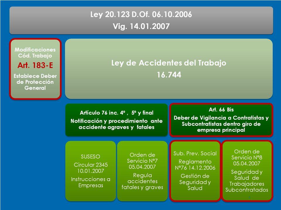 57 Antecedentes Mínimos De La Notificación Dirección del Lugar de accidente Datos de la empresa Tipo de accidente (fatal o grave) Descripción de lo ocurrido.