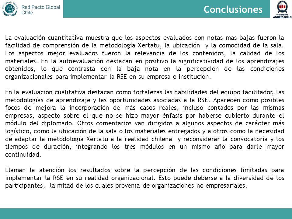 La evaluación cuantitativa muestra que los aspectos evaluados con notas mas bajas fueron la facilidad de comprensión de la metodología Xertatu, la ubicación y la comodidad de la sala.