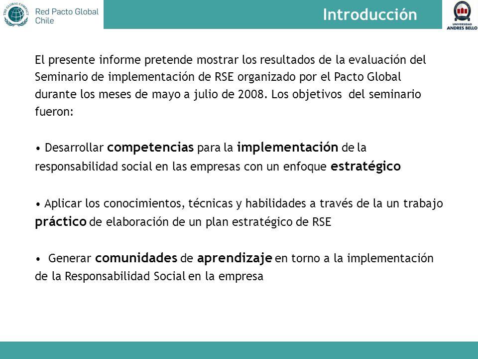 El presente informe pretende mostrar los resultados de la evaluación del Seminario de implementación de RSE organizado por el Pacto Global durante los meses de mayo a julio de 2008.