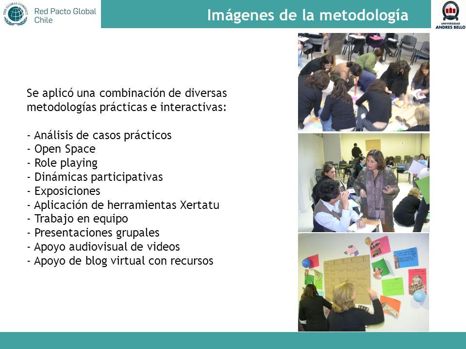 Imágenes de la metodología Se aplicó una combinación de diversas metodologías prácticas e interactivas: - Análisis de casos prácticos - Open Space - Role playing - Dinámicas participativas - Exposiciones - Aplicación de herramientas Xertatu - Trabajo en equipo - Presentaciones grupales - Apoyo audiovisual de videos - Apoyo de blog virtual con recursos
