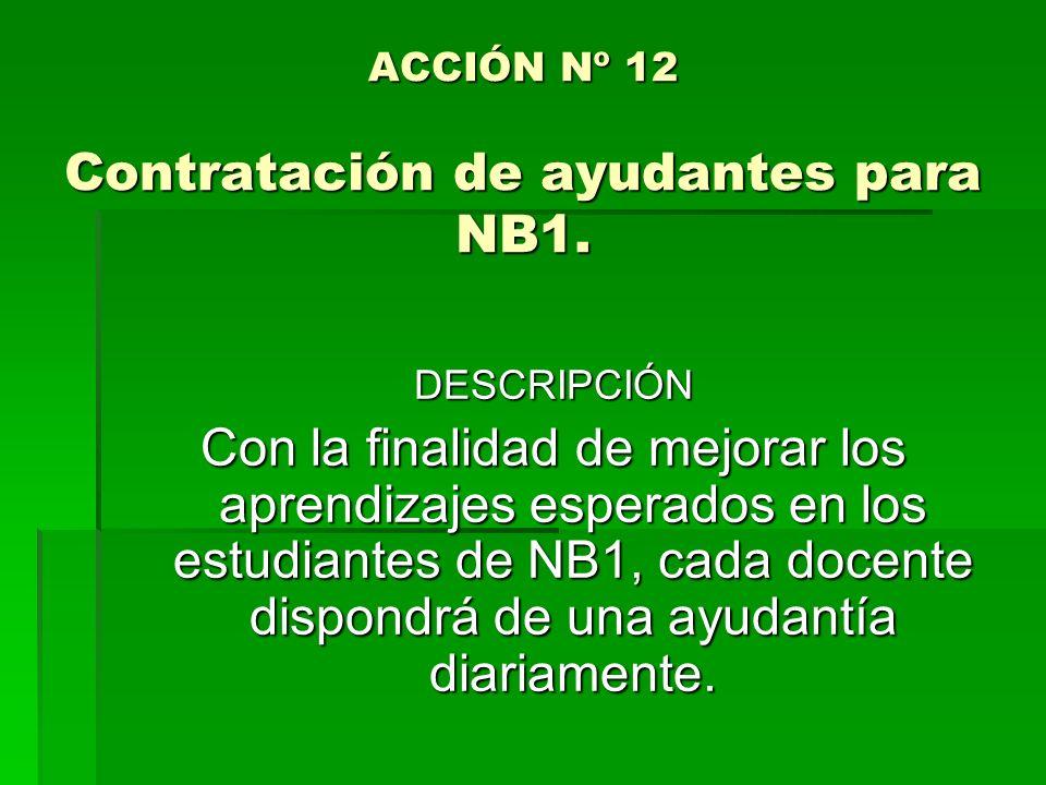 ACCIÓN Nº 12 Contratación de ayudantes para NB1. DESCRIPCIÓN Con la finalidad de mejorar los aprendizajes esperados en los estudiantes de NB1, cada do