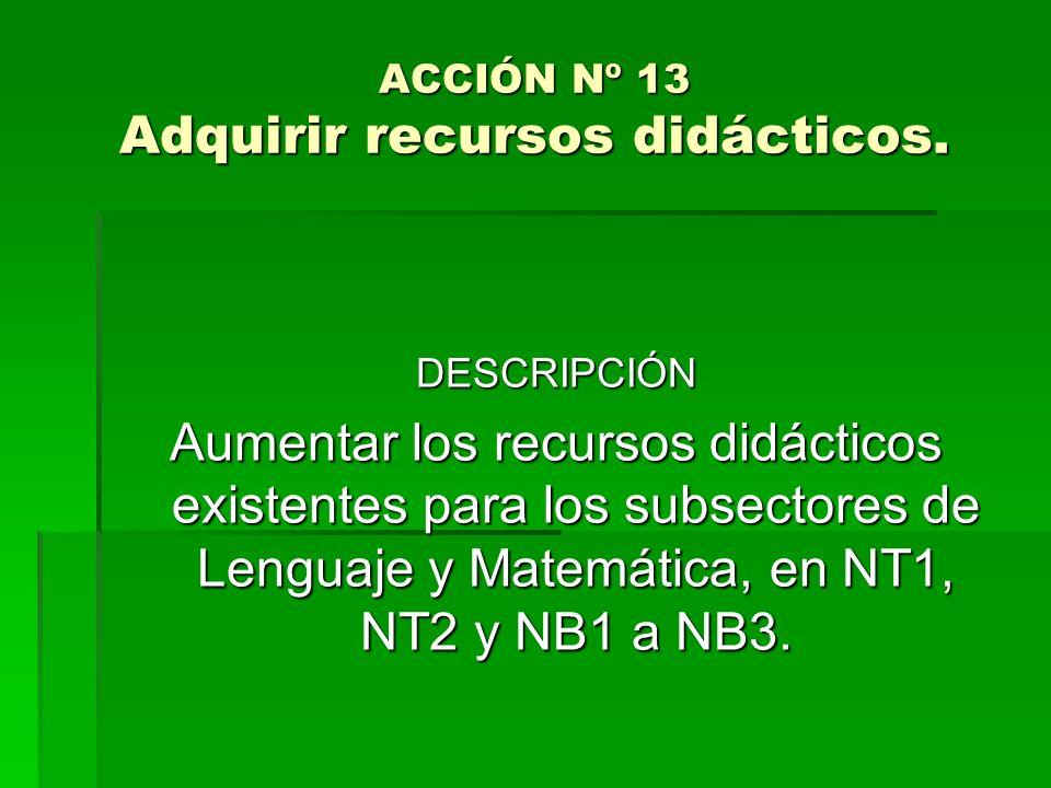 ACCIÓN Nº 13 Adquirir recursos didácticos. DESCRIPCIÓN Aumentar los recursos didácticos existentes para los subsectores de Lenguaje y Matemática, en N