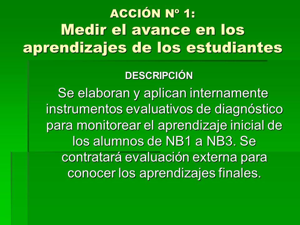 ACCIÓN Nº 1: Medir el avance en los aprendizajes de los estudiantes DESCRIPCIÓN Se elaboran y aplican internamente instrumentos evaluativos de diagnós