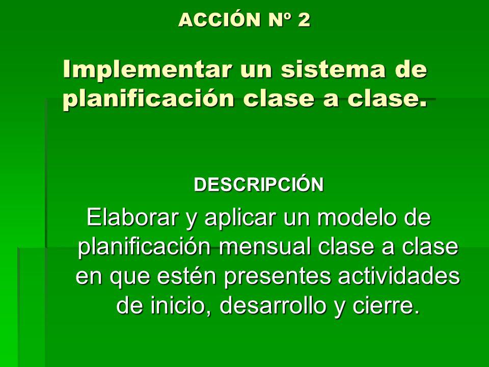 ACCIÓN Nº 2 Implementar un sistema de planificación clase a clase. DESCRIPCIÓN Elaborar y aplicar un modelo de planificación mensual clase a clase en