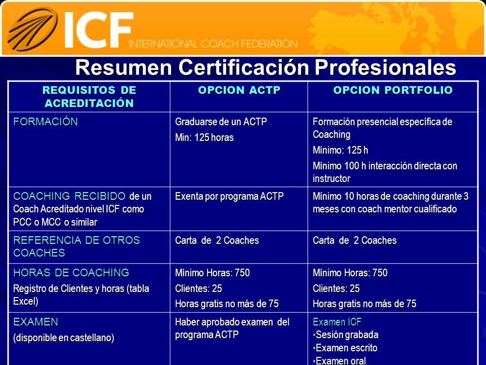 Resumen Certificación Profesionales REQUISITOS DE ACREDITACIÓN OPCION ACTP OPCION PORTFOLIO FORMACIÓN Graduarse de un ACTP Min: 125 horas Formación pr