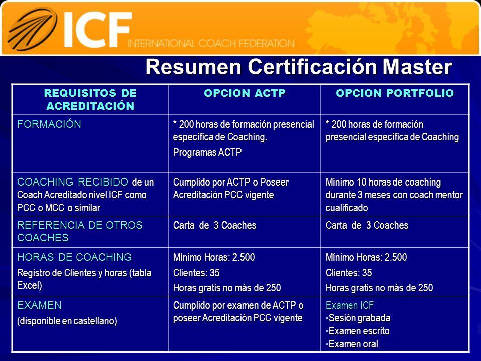 Resumen Certificación Master REQUISITOS DE ACREDITACIÓN OPCION ACTP OPCION PORTFOLIO FORMACIÓN * 200 horas de formación presencial específica de Coach