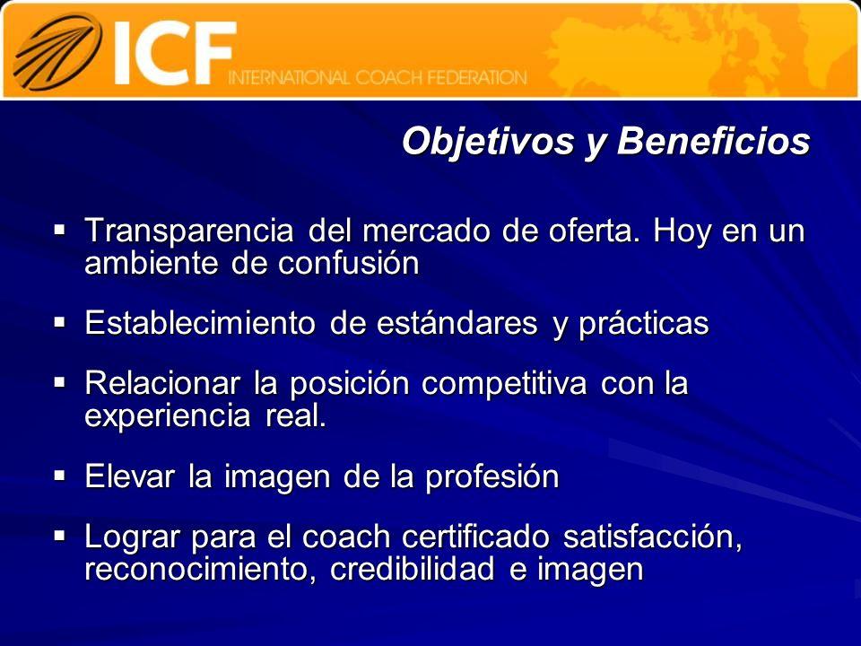 Objetivos y Beneficios Transparencia del mercado de oferta. Hoy en un ambiente de confusión Transparencia del mercado de oferta. Hoy en un ambiente de