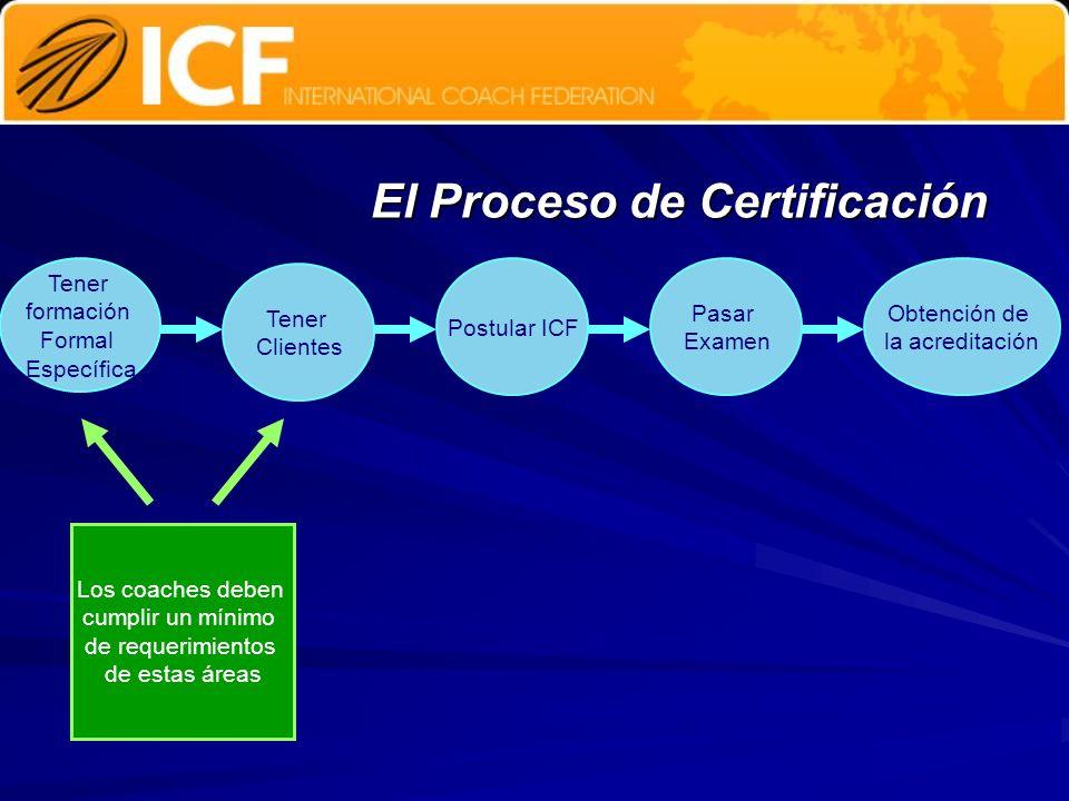 Tener formación Formal Específica Tener Clientes Postular ICF Pasar Examen Obtención de la acreditación Los coaches deben cumplir un mínimo de requeri