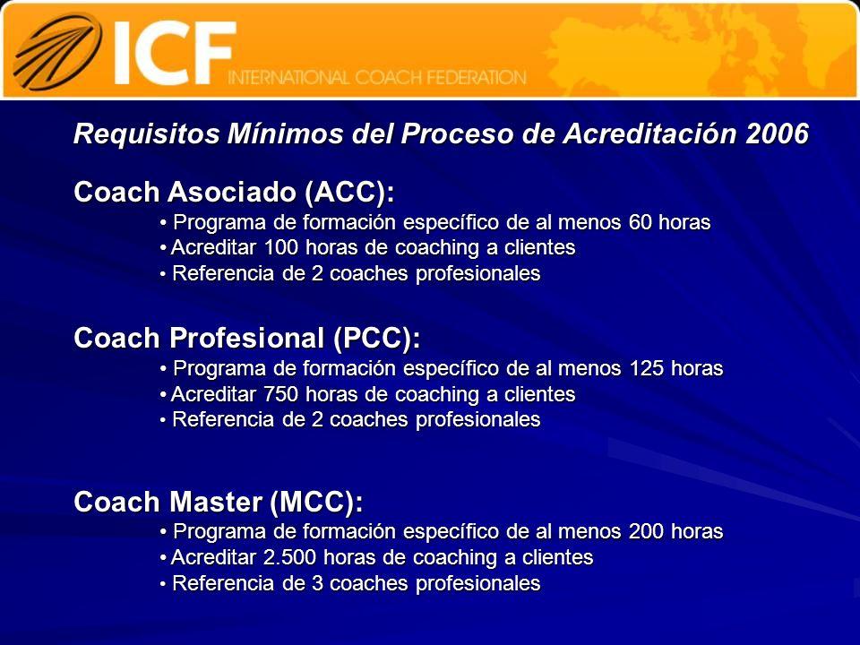 Requisitos Mínimos del Proceso de Acreditación 2006 Coach Asociado (ACC): Programa de formación específico de al menos 60 horas Programa de formación