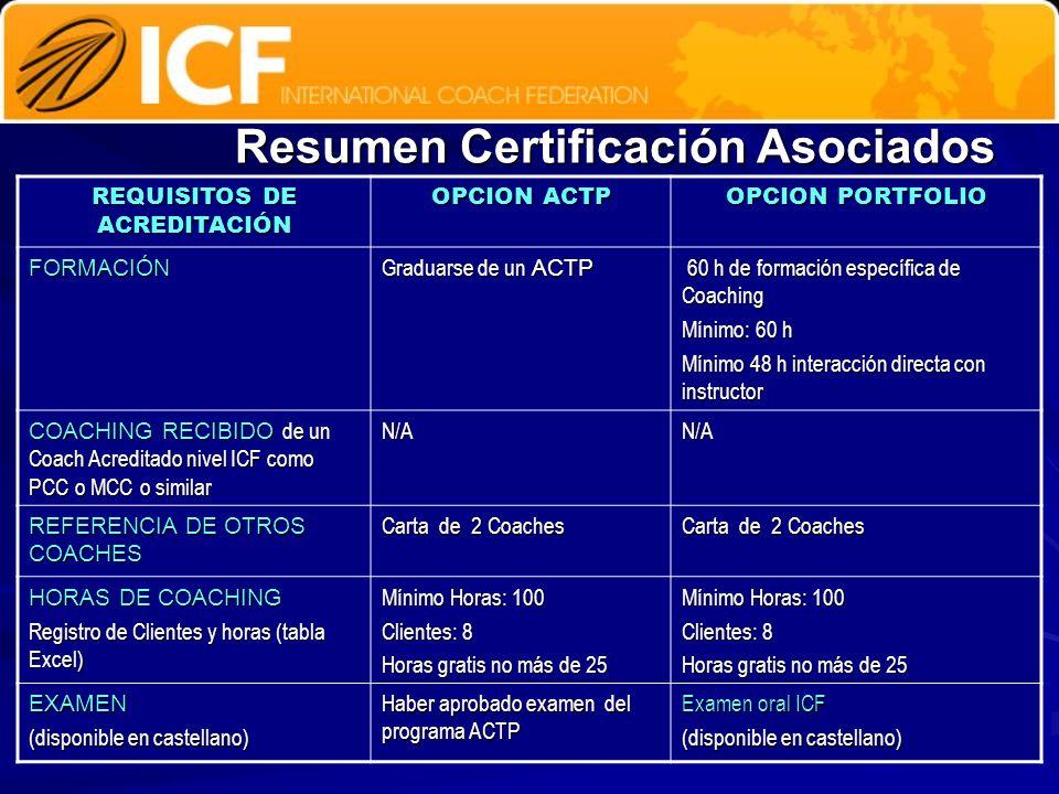 Resumen Certificación Asociados REQUISITOS DE ACREDITACIÓN OPCION ACTP OPCION PORTFOLIO FORMACIÓN Graduarse de un ACTP 60 h de formación específica de