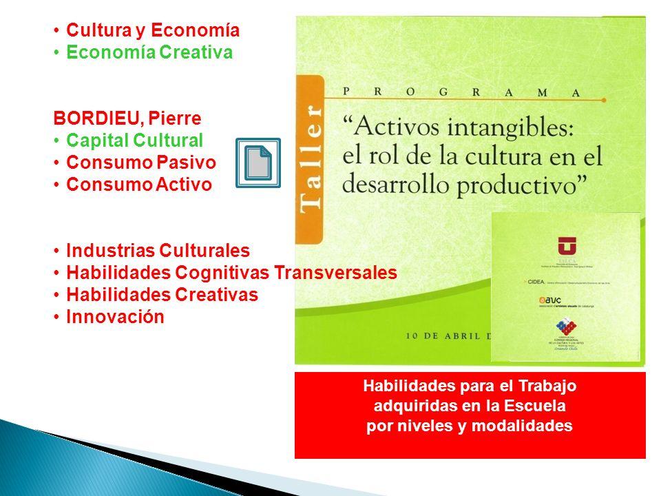 Cultura y Economía Economía Creativa BORDIEU, Pierre Capital Cultural Consumo Pasivo Consumo Activo Industrias Culturales Habilidades Cognitivas Transversales Habilidades Creativas Innovación Habilidades para el Trabajo adquiridas en la Escuela por niveles y modalidades