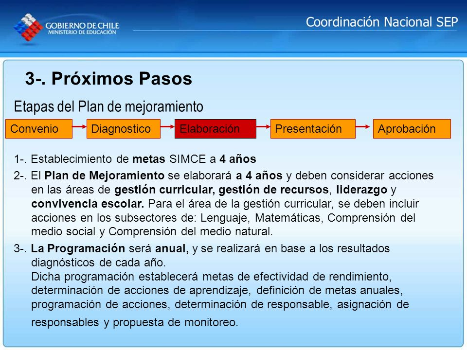 3-. Próximos Pasos Etapas del Plan de mejoramiento 1-. Establecimiento de metas SIMCE a 4 años 2-. El Plan de Mejoramiento se elaborará a 4 años y deb