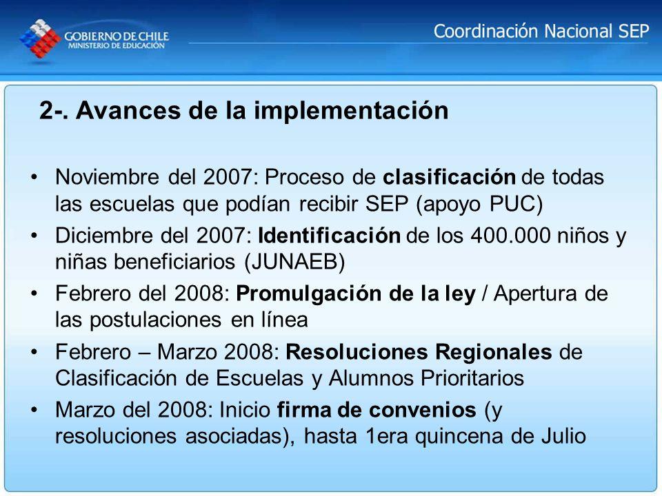 Noviembre del 2007: Proceso de clasificación de todas las escuelas que podían recibir SEP (apoyo PUC) Diciembre del 2007: Identificación de los 400.000 niños y niñas beneficiarios (JUNAEB) Febrero del 2008: Promulgación de la ley / Apertura de las postulaciones en línea Febrero – Marzo 2008: Resoluciones Regionales de Clasificación de Escuelas y Alumnos Prioritarios Marzo del 2008: Inicio firma de convenios (y resoluciones asociadas), hasta 1era quincena de Julio 2-.