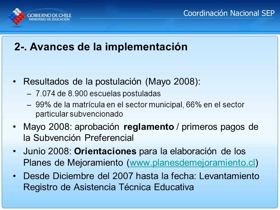 Resultados de la postulación (Mayo 2008): –7.074 de 8.900 escuelas postuladas –99% de la matrícula en el sector municipal, 66% en el sector particular