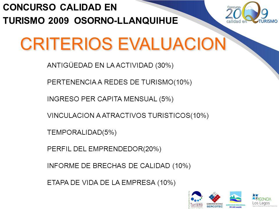 CONCURSO CALIDAD EN TURISMO 2009 OSORNO-LLANQUIHUE CRITERIOS EVALUACION ANTIGÜEDAD EN LA ACTIVIDAD (30%) PERTENENCIA A REDES DE TURISMO(10%) INGRESO P