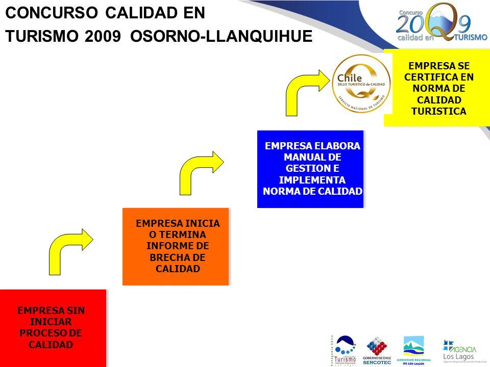CONCURSO CALIDAD EN TURISMO 2009 OSORNO-LLANQUIHUE EMPRESA SIN INICIAR PROCESO DE CALIDAD EMPRESA INICIA O TERMINA INFORME DE BRECHA DE CALIDAD EMPRES