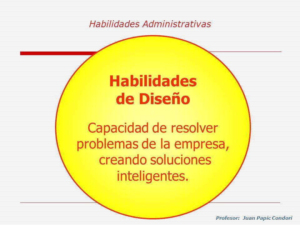 Habilidades Administrativas Profesor: Juan Papic Condori Habilidades de Diseño Capacidad de resolver problemas de la empresa, creando soluciones intel