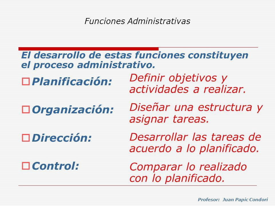 Profesor: Juan Papic Condori El desarrollo de estas funciones constituyen el proceso administrativo. Funciones Administrativas Planificación: Organiza