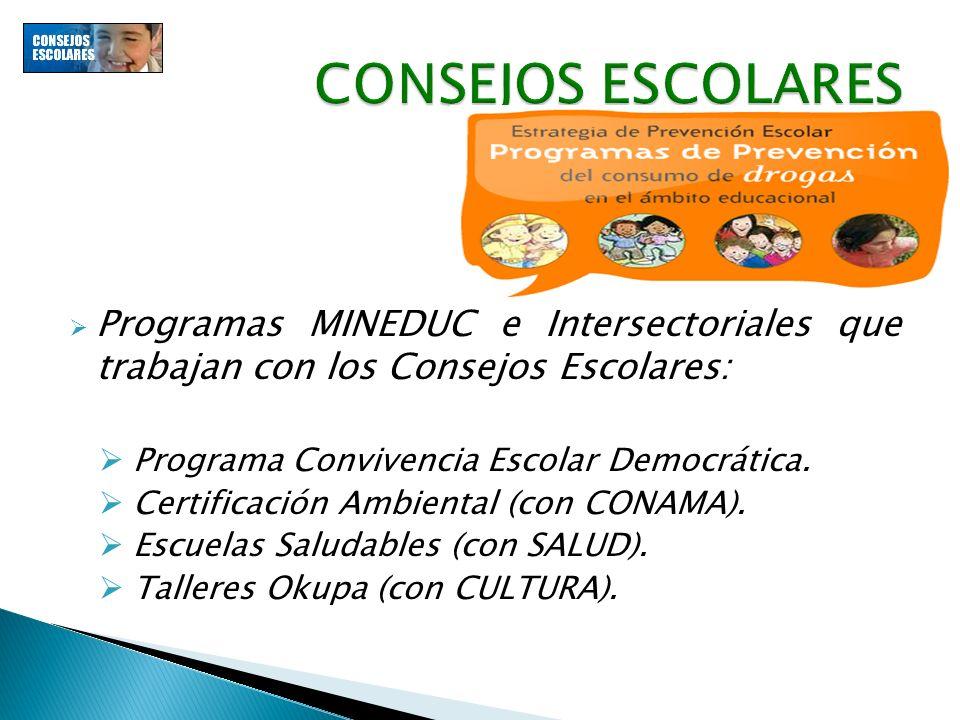 Programas MINEDUC e Intersectoriales que trabajan con los Consejos Escolares: Programa Convivencia Escolar Democrática. Certificación Ambiental (con C