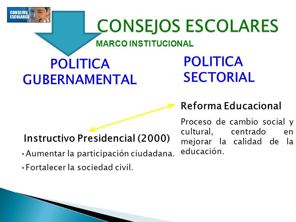 POLITICA GUBERNAMENTAL POLITICA SECTORIAL Instructivo Presidencial (2000) Aumentar la participación ciudadana. Fortalecer la sociedad civil. Reforma E