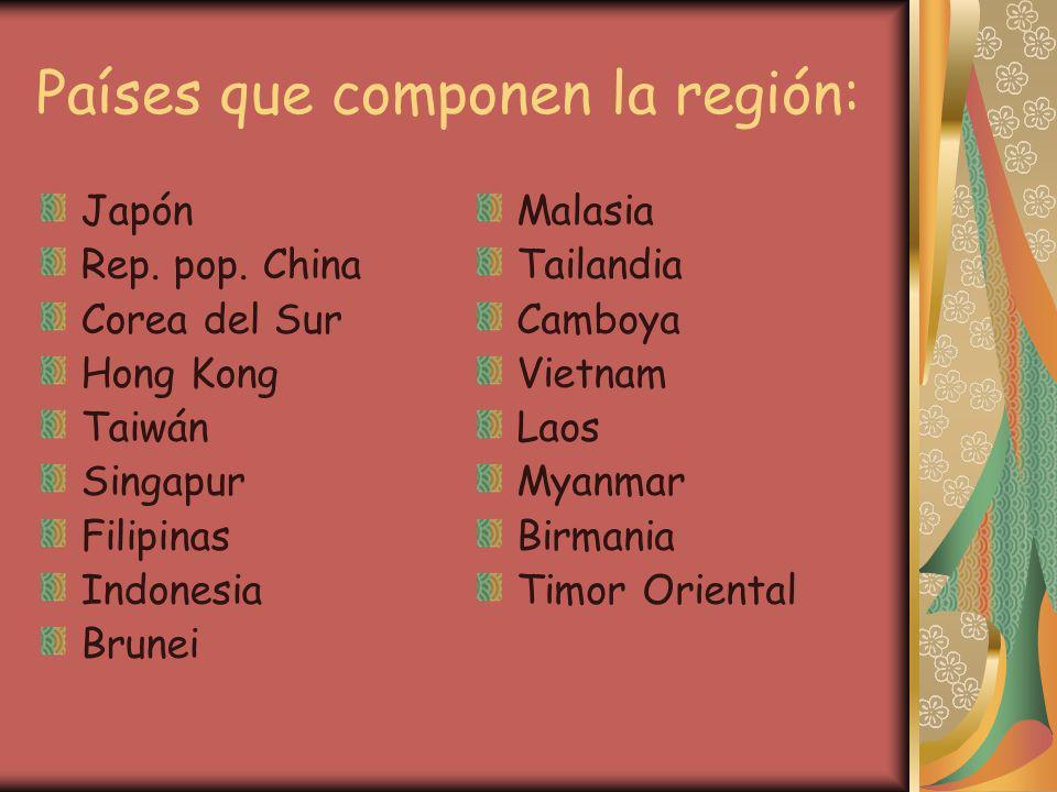 Países que componen la región: Japón Rep. pop. China Corea del Sur Hong Kong Taiwán Singapur Filipinas Indonesia Brunei Malasia Tailandia Camboya Viet
