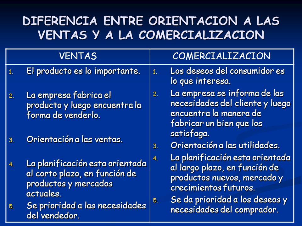 DIFERENCIA ENTRE ORIENTACION A LAS VENTAS Y A LA COMERCIALIZACION VENTASCOMERCIALIZACION 1. El producto es lo importante. 2. La empresa fabrica el pro
