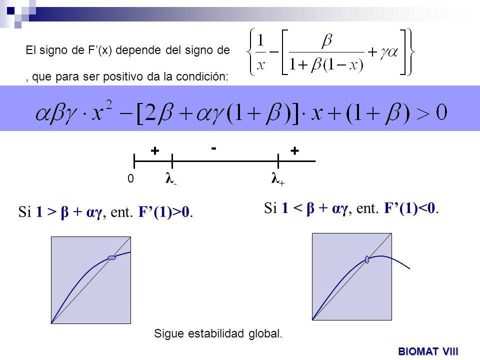 El signo de F(x) depende del signo de, que para ser positivo da la condición: 0 λ-λ- λ+λ+ ++ - Si 1 > β + αγ, ent. F(1)>0. Si 1 < β + αγ, ent. F(1)<0.